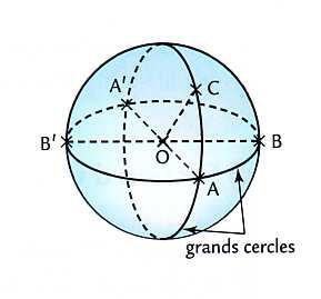Volume d'une boule - Calcul en ligne